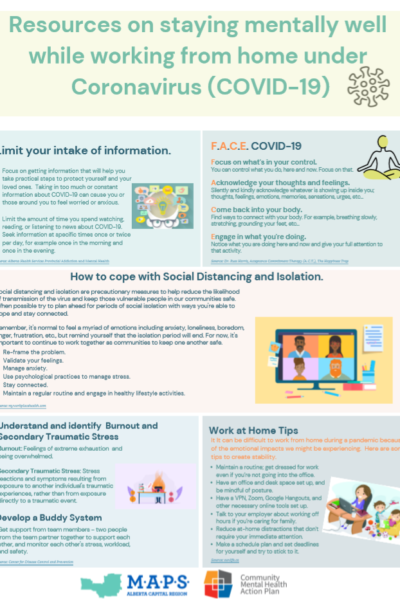 Resources on Staying Mentally Well Poster